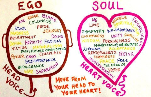 ego-and-soul