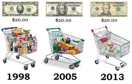 Inflation_shoppingcart